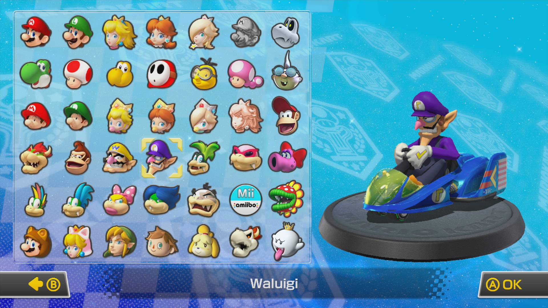 did the april update to mario kart 8 add new characters
